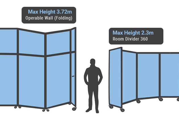 operable wall solution for Work Space - Portable Partitions